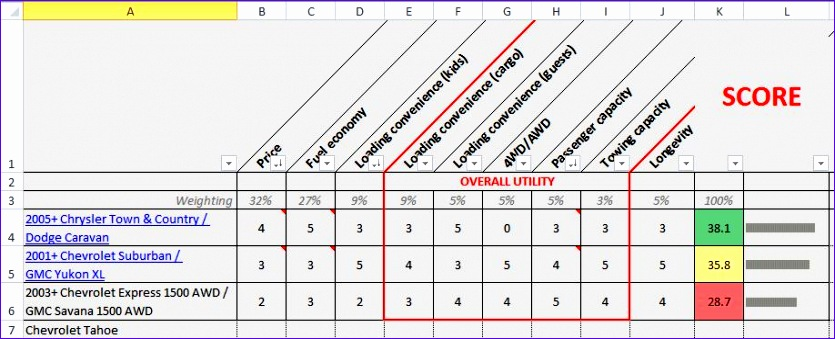 Decision Matrix 835339 MatrixMatrix Excel Template