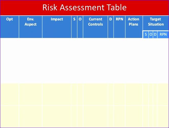 fmea risk assessment XkItAvDN2t6ilYK5SijDG5zExQScR t 8JY91WMfBvg