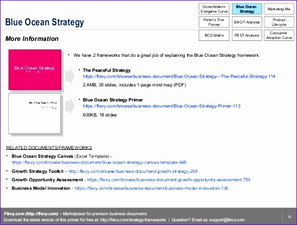 introduction to business strategy development strategy execution 580440
