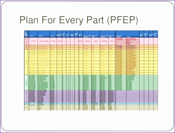 media plan template excel vubcq new lean manufacturing overview mba