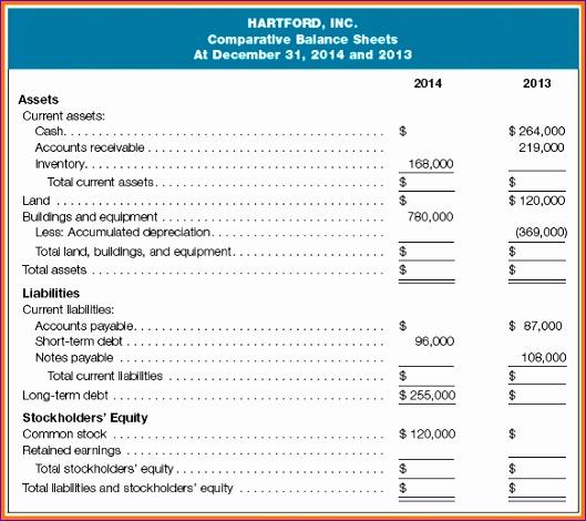 prepare a balance sheet 529470