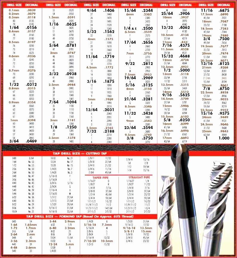 drill bit size chart 793862