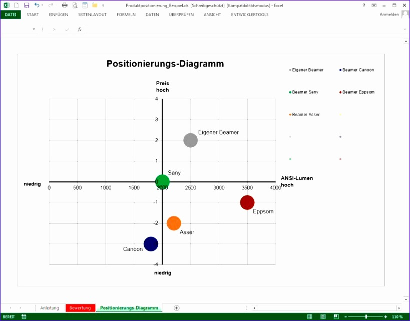 Meeting Template Excel V3olu Unique Msc Praxistoolbox Für Produktmanager 900697