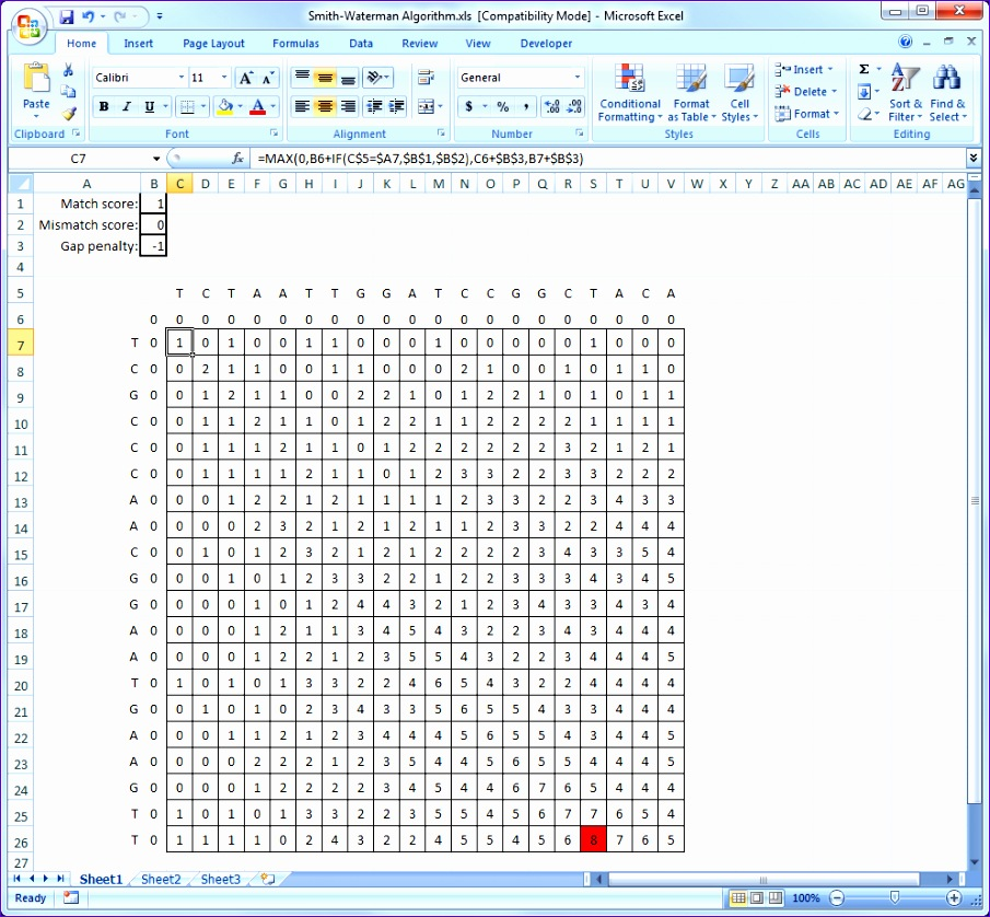 microsoft excel template for the smith waterman algorithm scoring matrix 905838