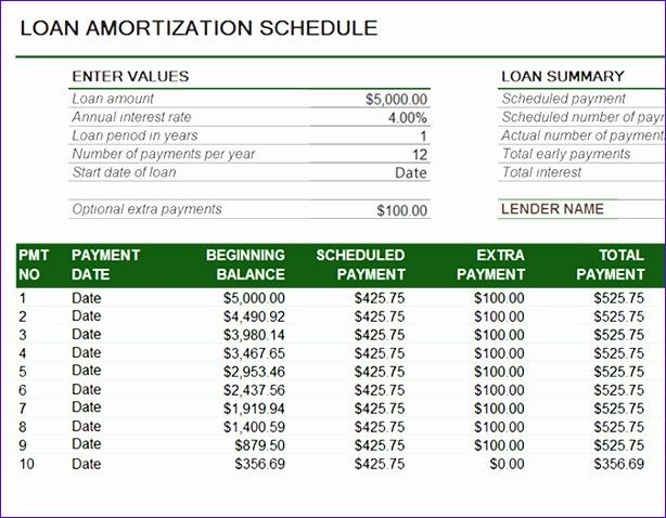 Loan amortization schedule TM 614478