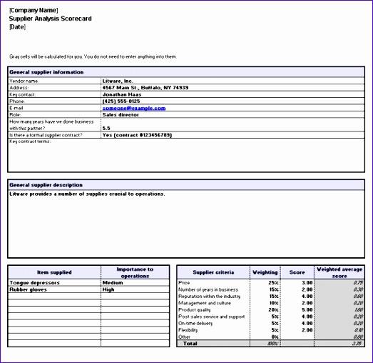 supplier analysis scorecard 1024