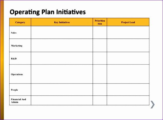 operational plan template excel 1035 648477