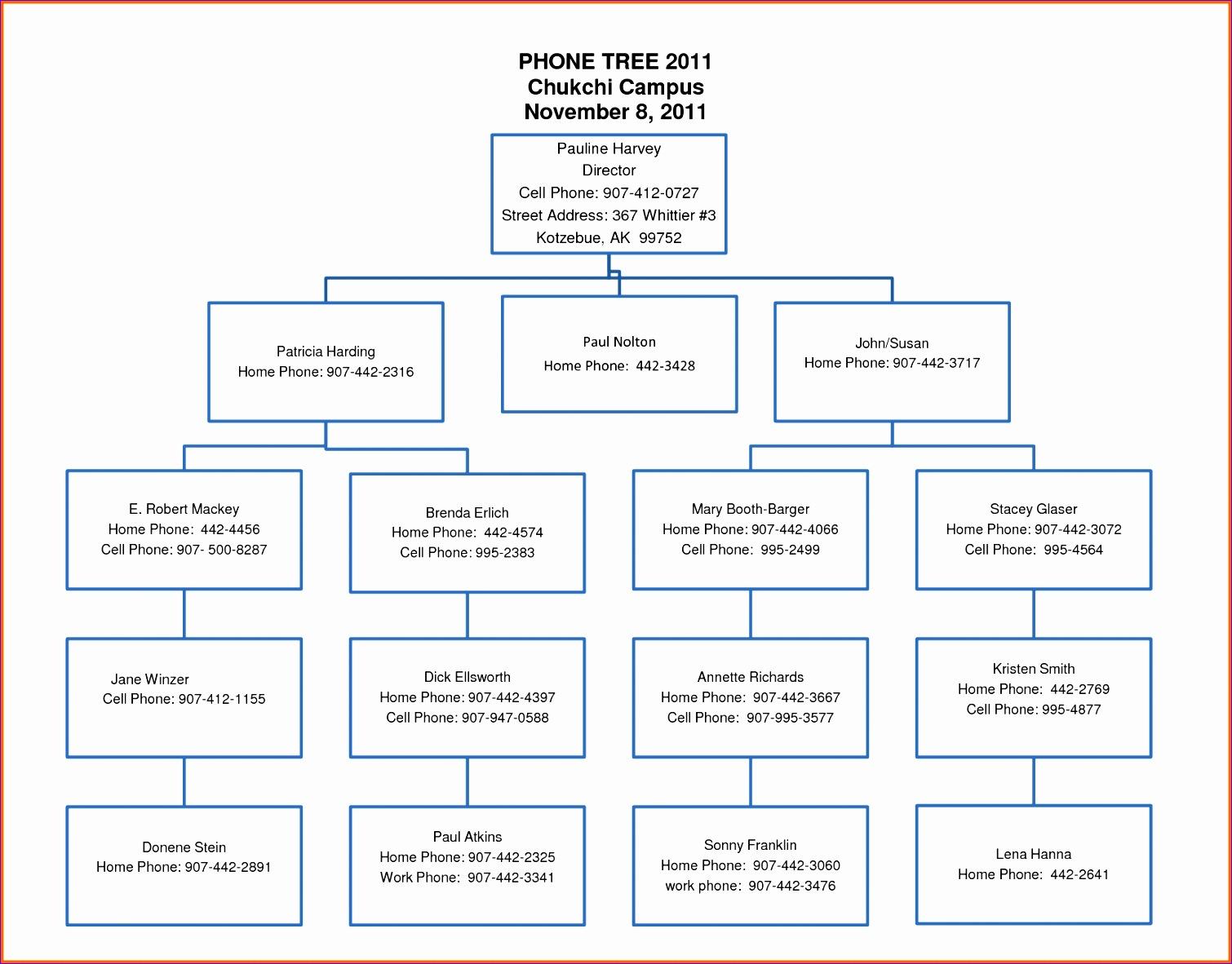 7 phone tree template 15101182