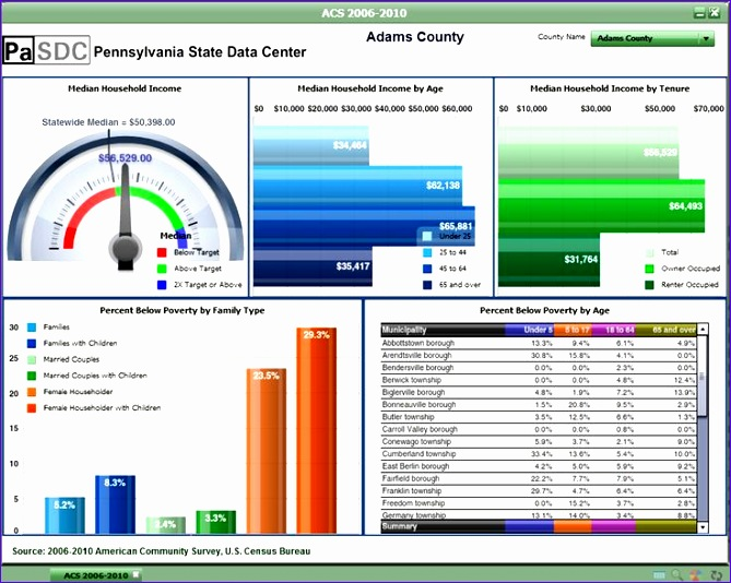 Microsoft Excel Dashboard Template  Exceltemplates  Exceltemplates