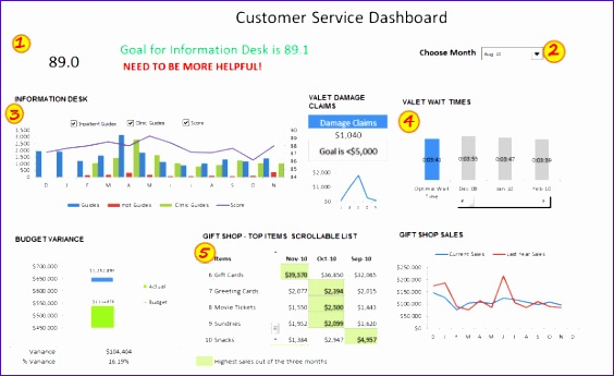 kpi dashboard excel template free 935 564345