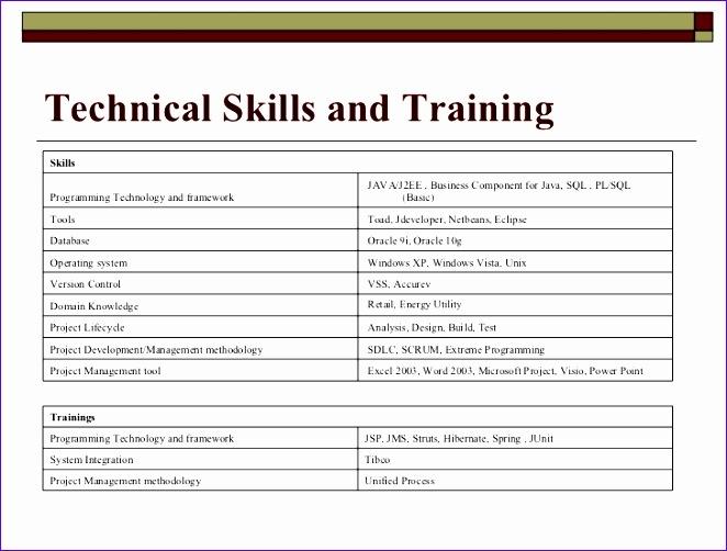 resume of sumant kumar raja presentation