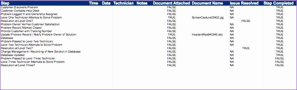 help desk data sheet example 953291