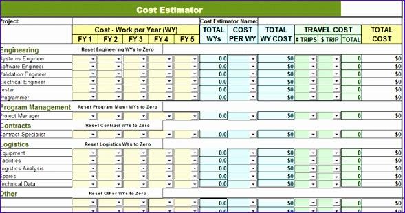 estimate costs 589310