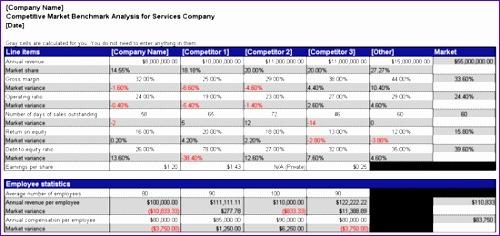 petitive market benchmark analysis 162
