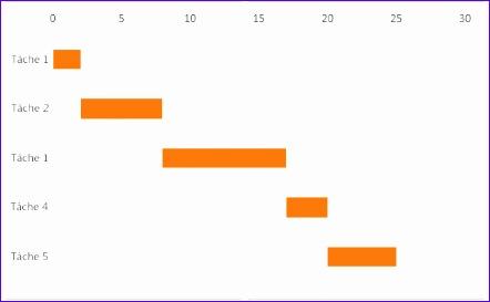 Créer un diagramme de Gantt dans Excel 2016 pour Mac b79c6826 7142 489b b60e 72ed0eceec68 442273