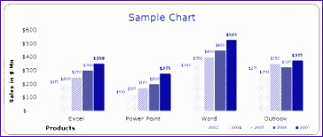 73 free designer quality excel chart templates grab now and be e a charting superman 364155
