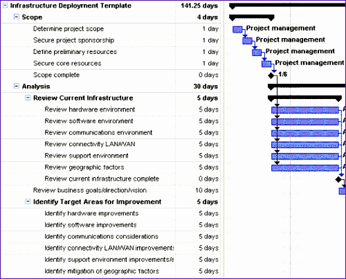 6 Microsoft Excel Project Plan Template - ExcelTemplates ...