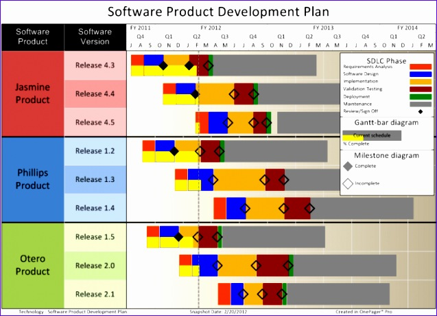 project planning software 637460