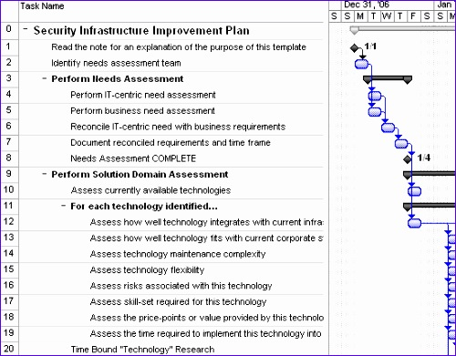 security infrastructure improvement plan 163 500391