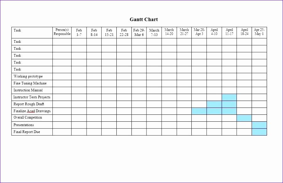 gantt chart templates 902582