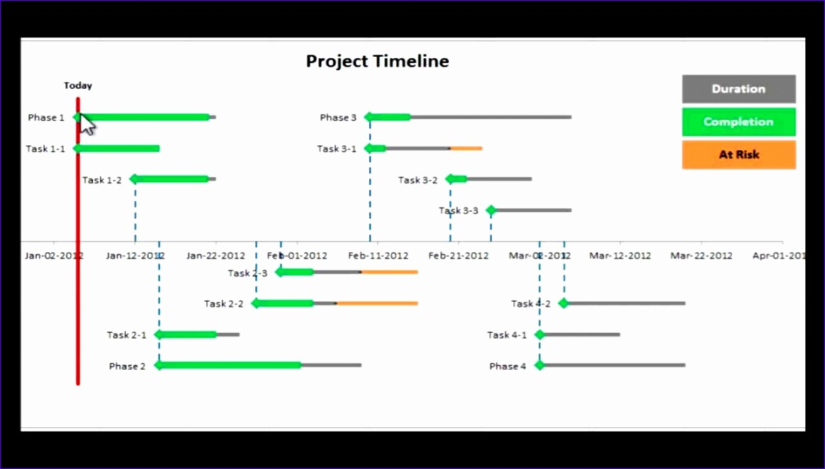 project timeline template excel 1364 1164662