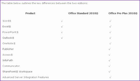 Microsoft Office 2010 Excel Templates Kneey Luxury Adobe Software