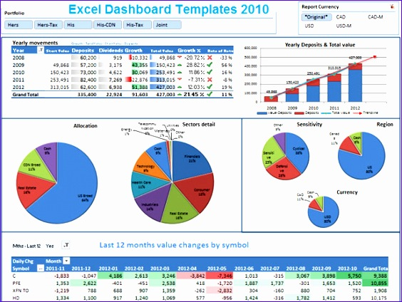 top 10 excel dashboard spreadsheet template