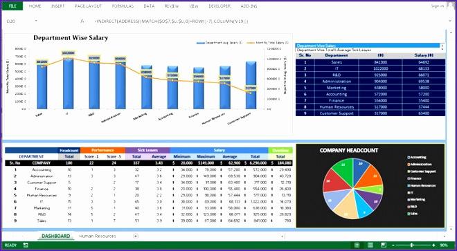 human resource dashboard by pangam syahoo 660363