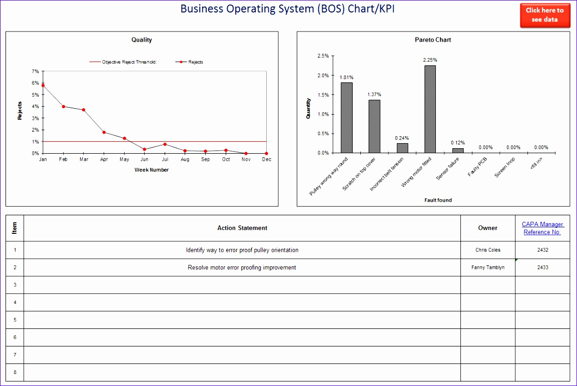 BOS Chart Excel Template