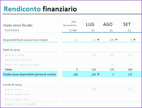 Rendiconto finanziario TM 464351