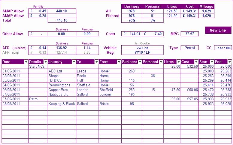 8 Mileage Log Excel Template Exceltemplates Exceltemplates