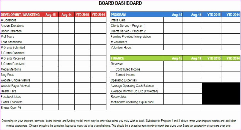 board dashboard template 811437