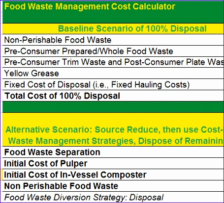 food waste management cost spreadsheet 455414