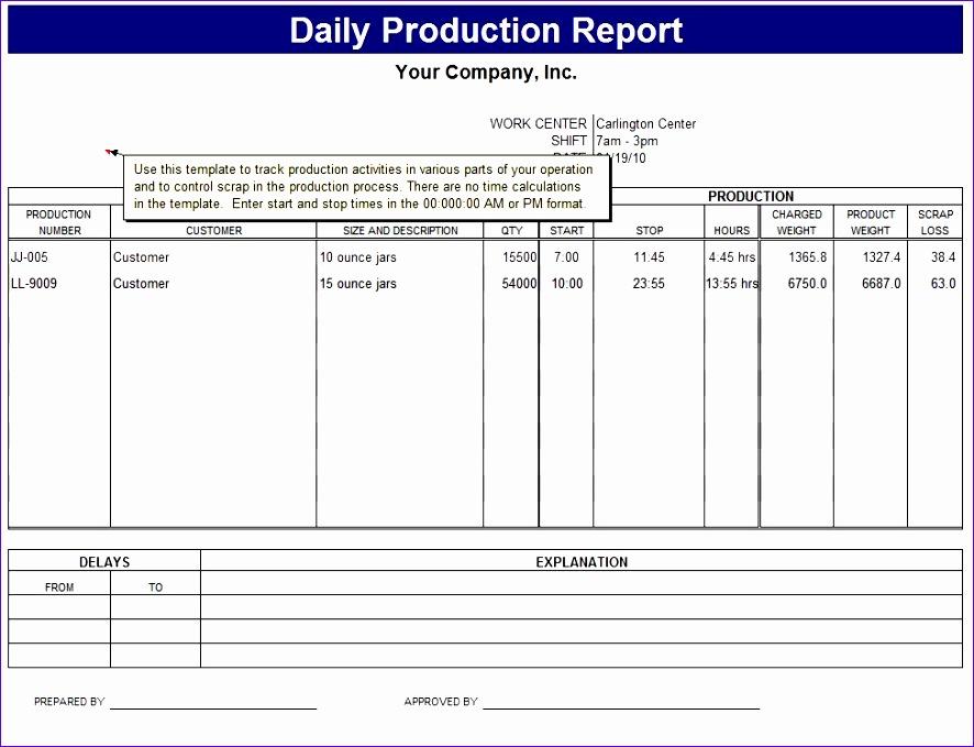 Mortgage Amortization Template Excel De2eg Unique Excel Templates 974739