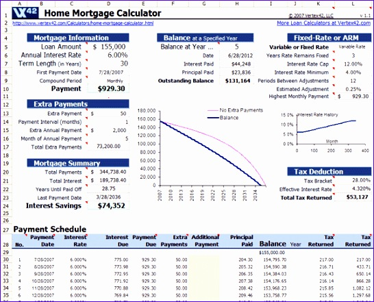 Mortgage Amortization Template Excel Sxqru Fresh Free Home Mortgage Calculator for Excel 600480