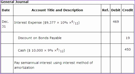 bonds payable 541296
