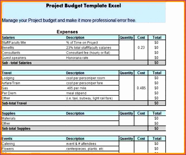 12 project bud template excel 606507