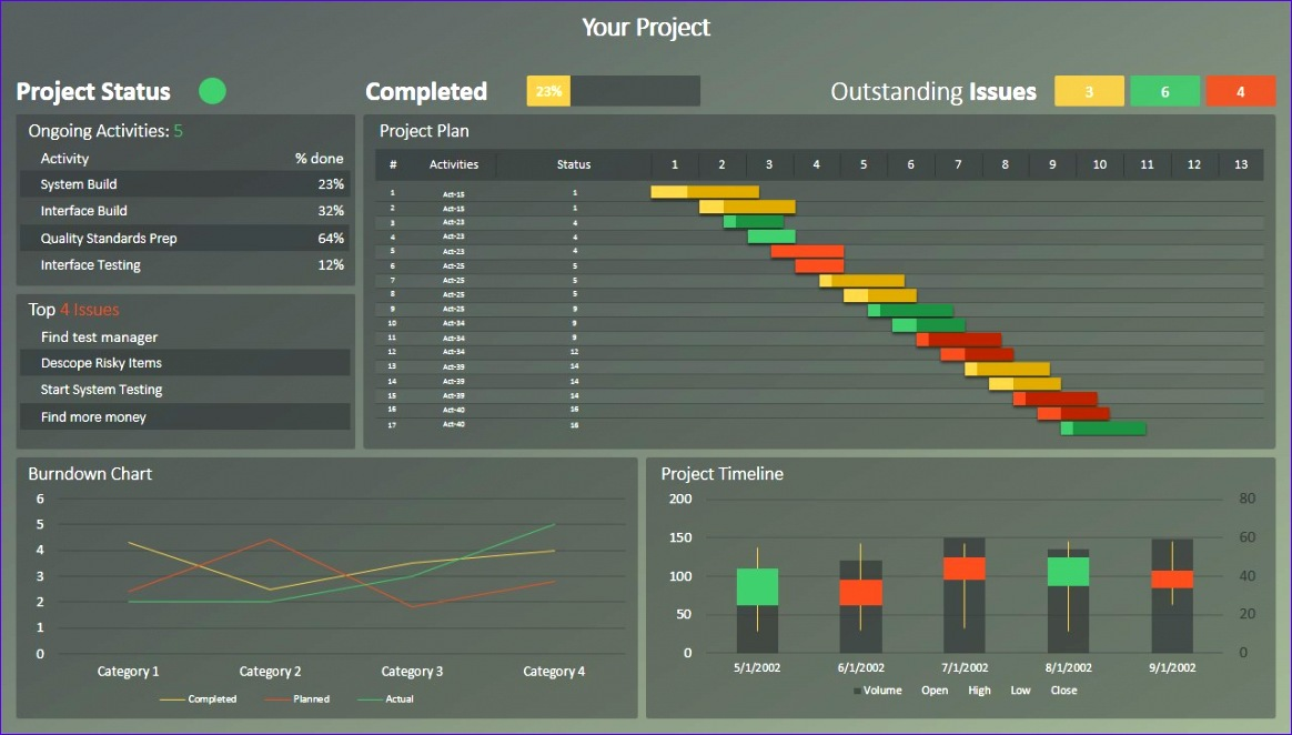 rag project status dashboard powerpoint 1164662