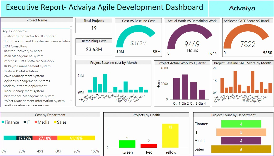 project portfolio reporting dashboard 1151656
