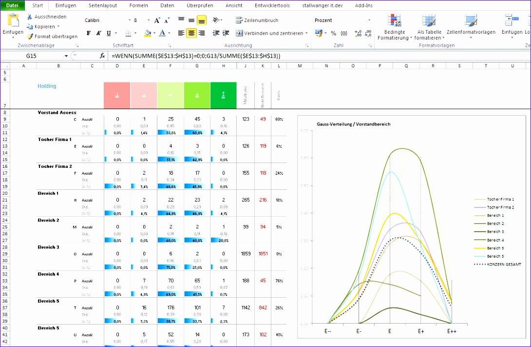 Ms Excel Template Cpzrd New Excel Gauß Verteilung normalverteilung Gausskurve 1198773