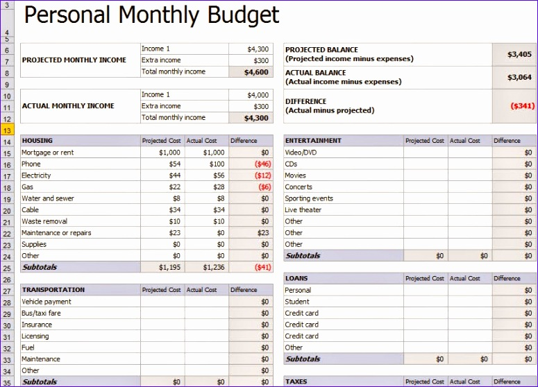 personal monthly bud template for 775558