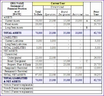 accounting 101 364334