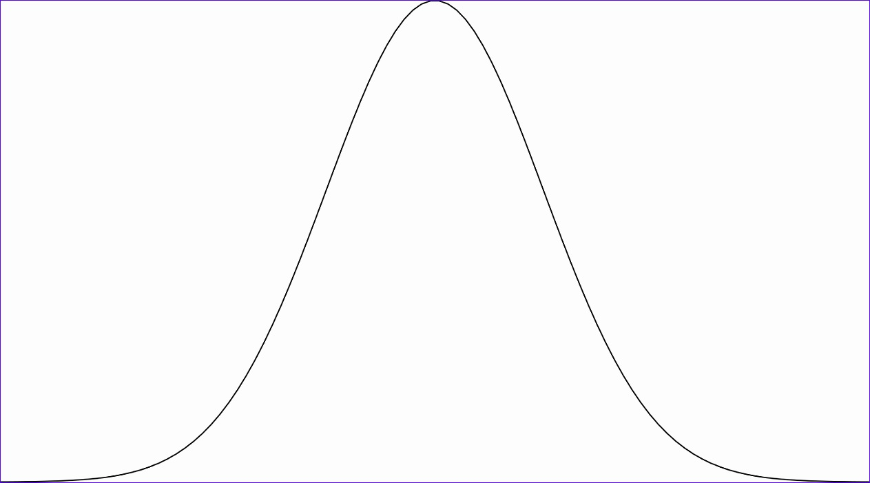 5 normal distribution excel template