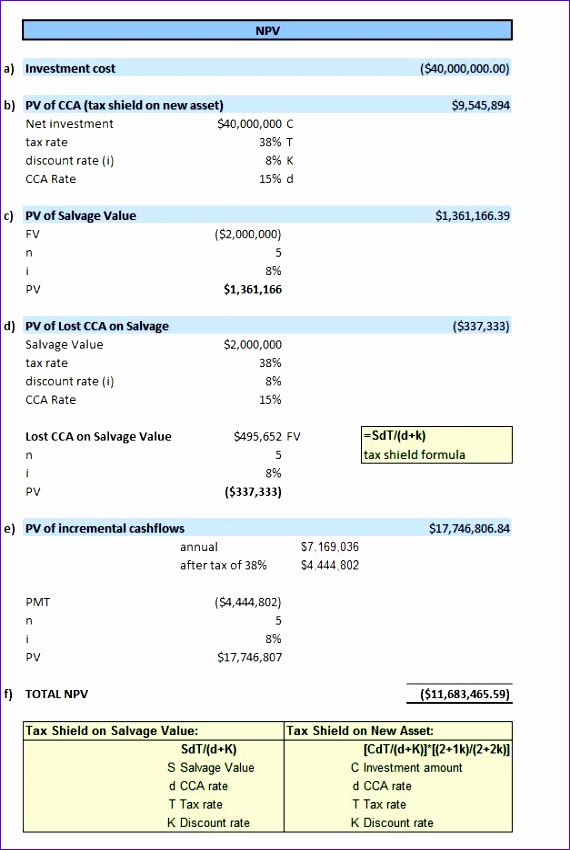 Npv Excel Template Hkudf Elegant Case Master Npv Tips And Template