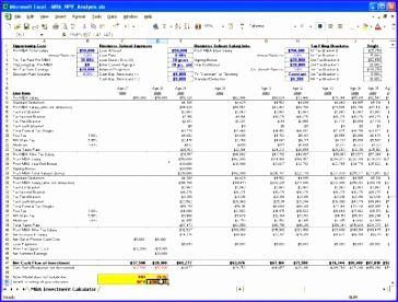 mba npv calculator 364276