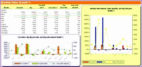 quickbooks dashboard monthly sales forecast
