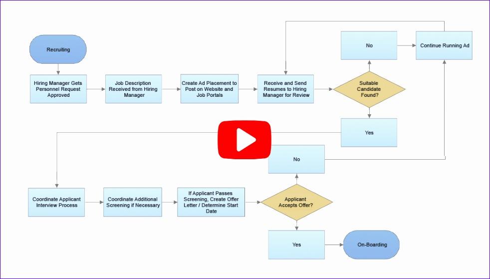 Office Excel Templates Flsut Unique Smartdraw Create Flowcharts