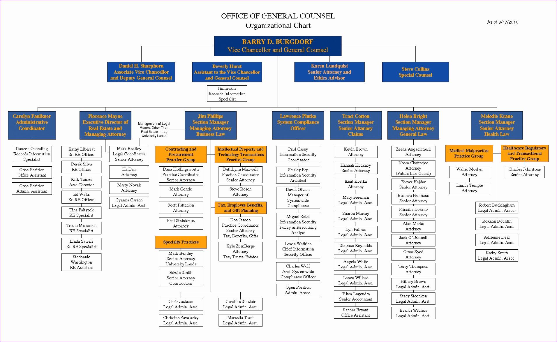 post microsoft word organizational chart template 19121174