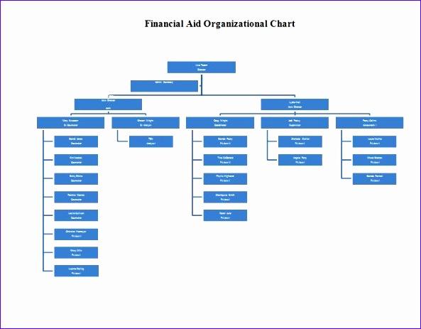 organizational chart templates 593463