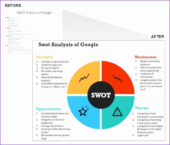 create swot analysis template in powerpoint 547467